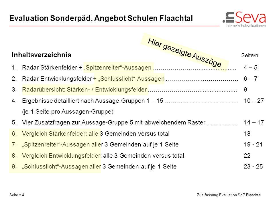 Seite 4Zus.fassung Evaluation SoP Flaachtal Evaluation Sonderpäd. Angebot Schulen Flaachtal Inhaltsverzeichnis Seite/n 1.Radar Stärkenfelder + Spitzen