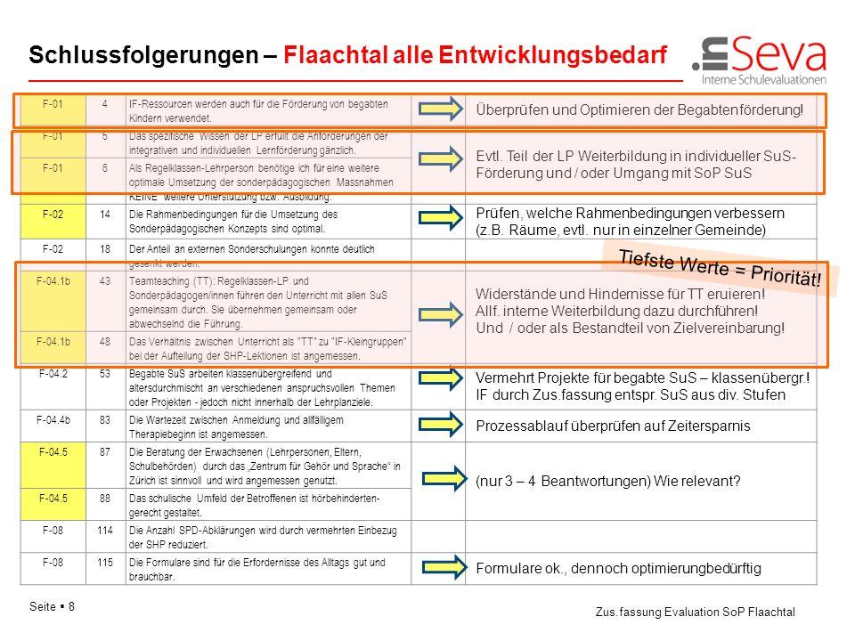 Seite 8 Schlussfolgerungen – Flaachtal alle Entwicklungsbedarf Zus.fassung Evaluation SoP Flaachtal F-014IF-Ressourcen werden auch für die Förderung v