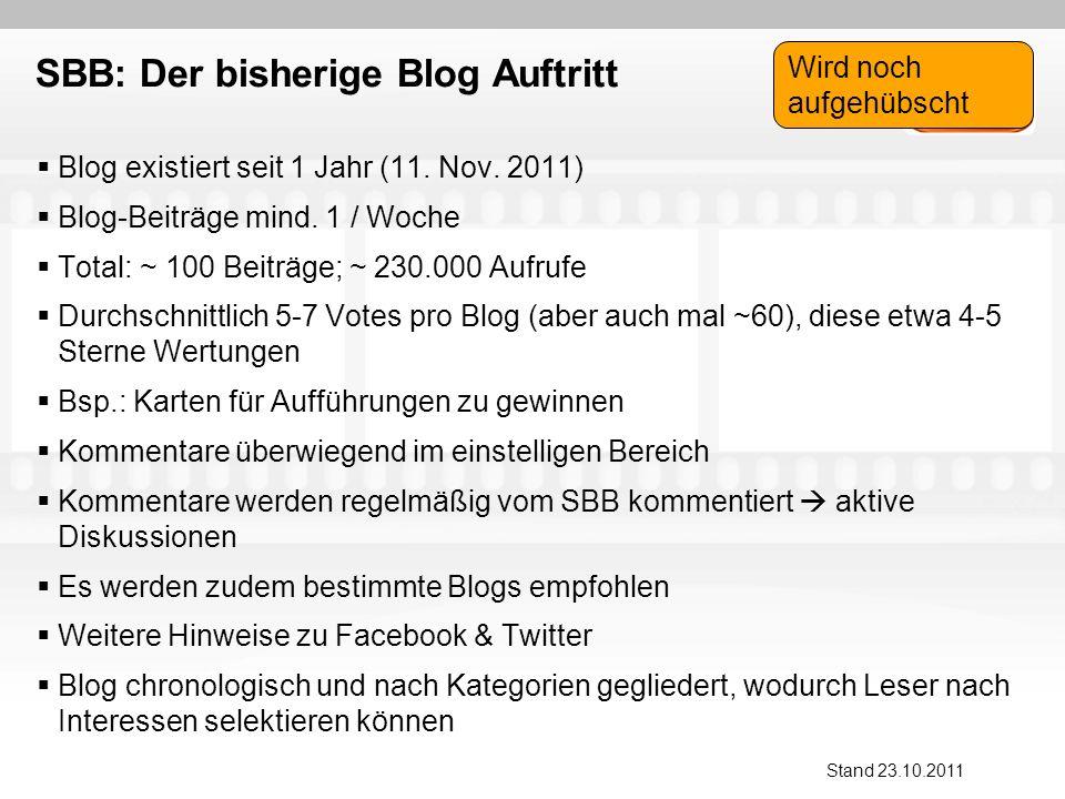SBB: Der bisherige Blog Auftritt Blog existiert seit 1 Jahr (11.