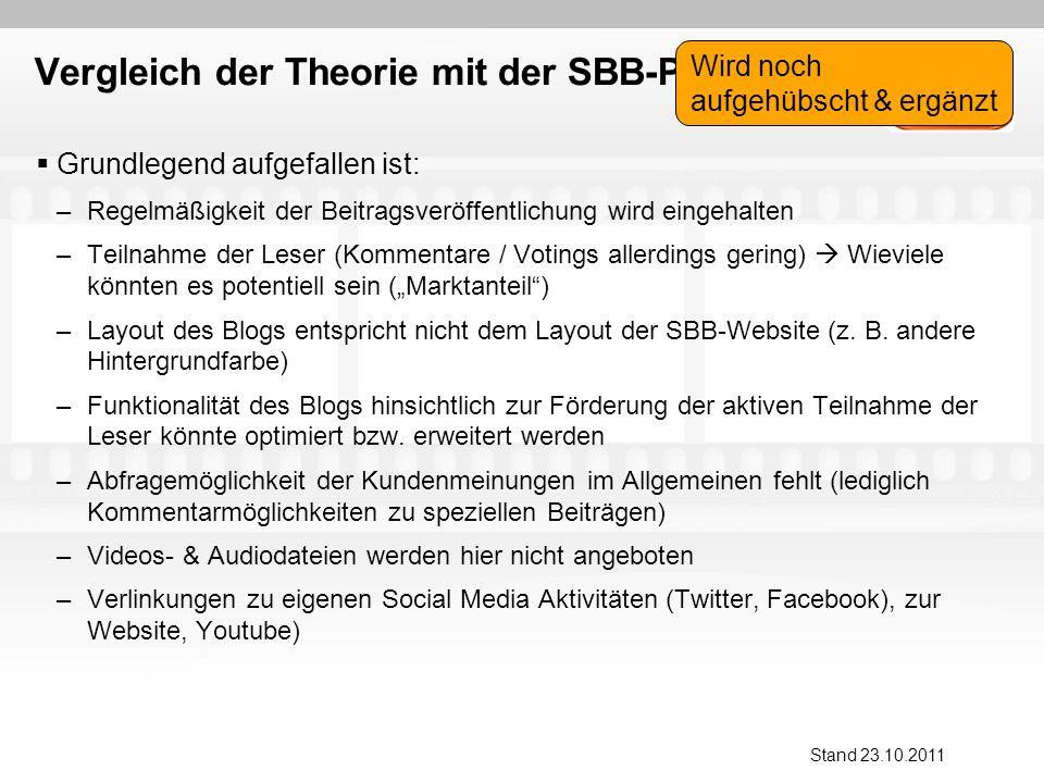 Vergleich der Theorie mit der SBB-Praxis Grundlegend aufgefallen ist: –Regelmäßigkeit der Beitragsveröffentlichung wird eingehalten –Teilnahme der Leser (Kommentare / Votings allerdings gering) Wieviele könnten es potentiell sein (Marktanteil) –Layout des Blogs entspricht nicht dem Layout der SBB-Website (z.