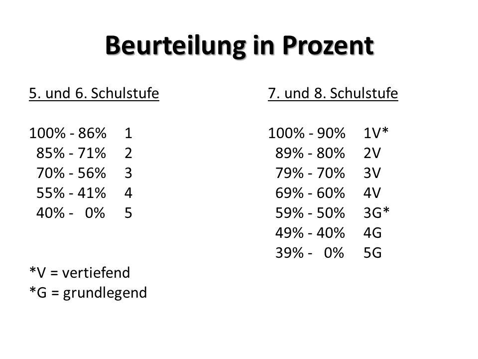 Beurteilung in Prozent 5. und 6. Schulstufe7. und 8. Schulstufe 100% - 86%1100% - 90%1V* 85% - 71%2 89% - 80%2V 70% - 56%3 79% - 70%3V 55% - 41%4 69%
