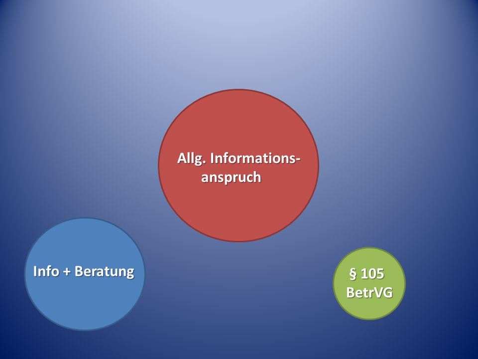 Allg. Informations- anspruch Info + Beratung § 105 BetrVG § 105 BetrVG