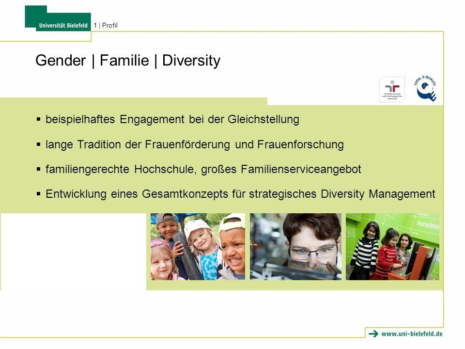 Gender | Familie | Diversity beispielhaftes Engagement bei der Gleichstellung lange Tradition der Frauenförderung und Frauenforschung familiengerechte