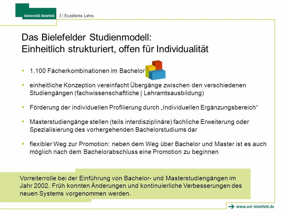 Das Bielefelder Studienmodell: Einheitlich strukturiert, offen für Individualität 1.100 Fächerkombinationen im Bachelor einheitliche Konzeption verein