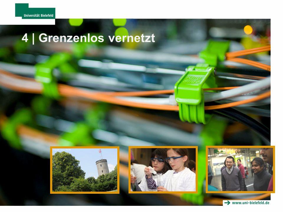 4   Grenzenlos vernetzt Coypright: Campus Bielefeld
