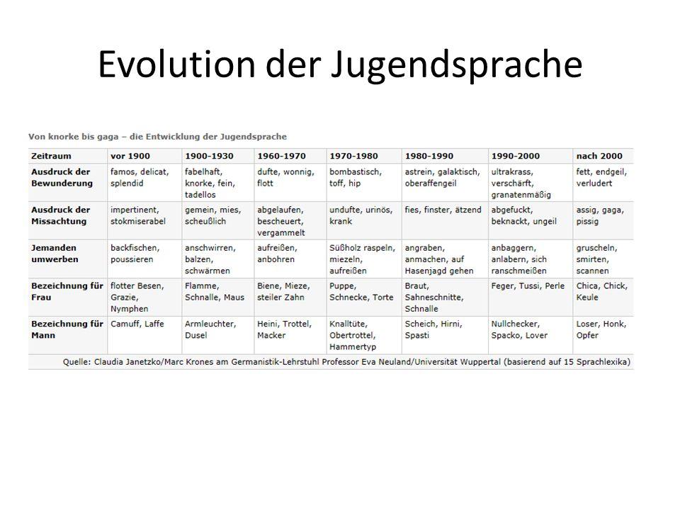 Evolution der Jugendsprache