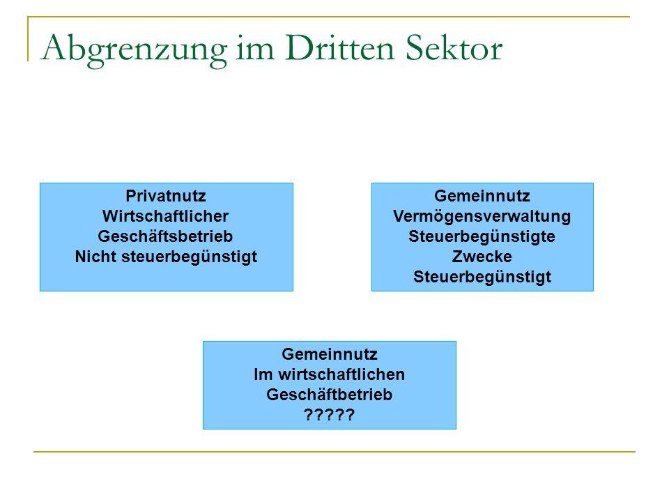 Abgrenzung im Dritten Sektor Privatnutz Wirtschaftlicher Geschäftsbetrieb Nicht steuerbegünstigt Gemeinnutz Im wirtschaftlichen Geschäftbetrieb ?????