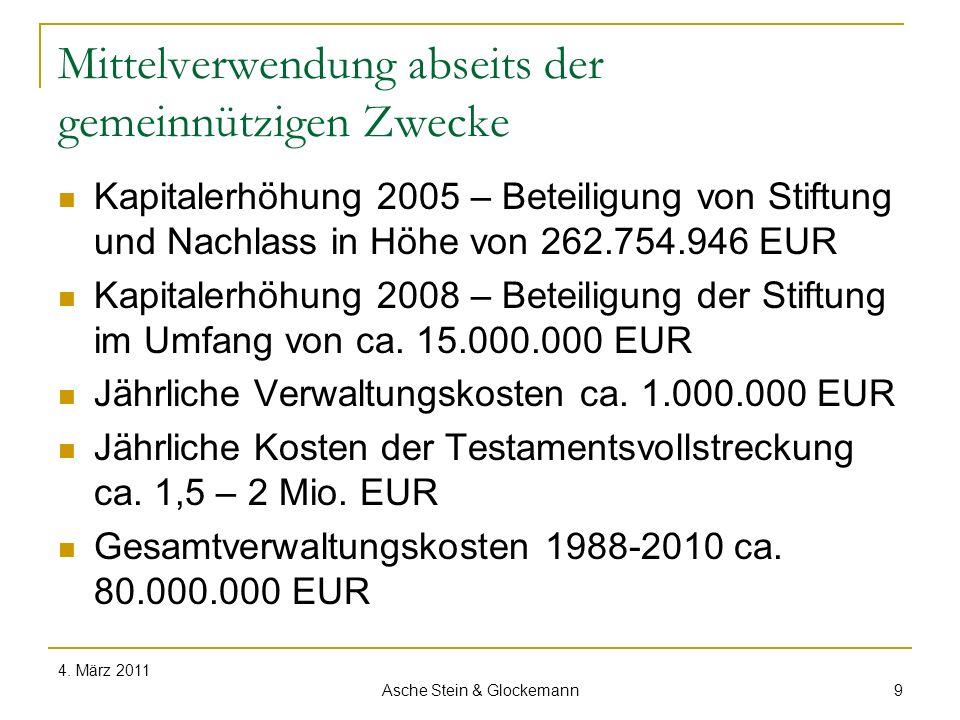 Mittelverwendung abseits der gemeinnützigen Zwecke Kapitalerhöhung 2005 – Beteiligung von Stiftung und Nachlass in Höhe von 262.754.946 EUR Kapitalerh