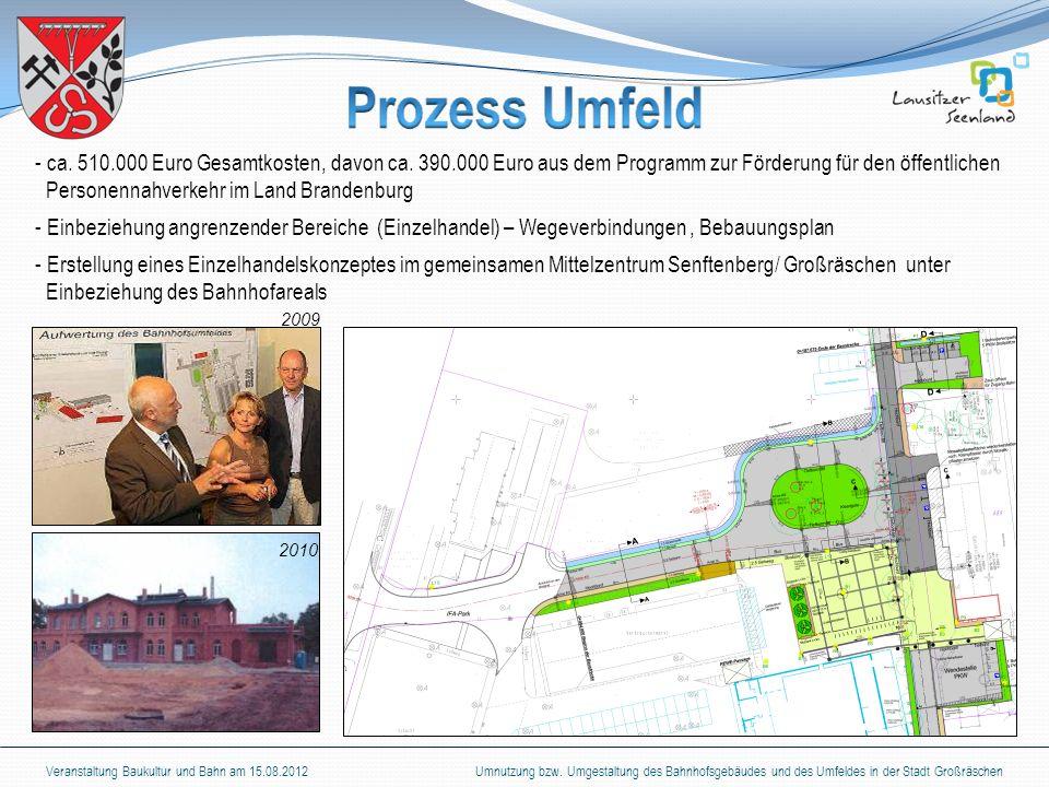 Veranstaltung Baukultur und Bahn am 15.08.2012 Umnutzung bzw. Umgestaltung des Bahnhofsgebäudes und des Umfeldes in der Stadt Großräschen - ca. 510.00