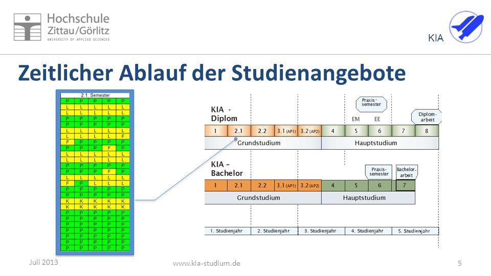 KIA Zeitlicher Ablauf der Studienangebote 5 Juli 2013 www.kia-studium.de