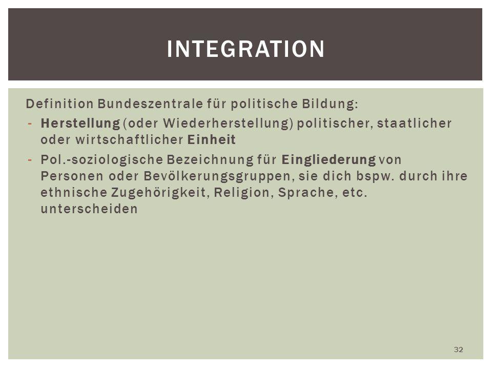Definition Bundeszentrale für politische Bildung: -Herstellung (oder Wiederherstellung) politischer, staatlicher oder wirtschaftlicher Einheit -Pol.-soziologische Bezeichnung für Eingliederung von Personen oder Bevölkerungsgruppen, sie dich bspw.