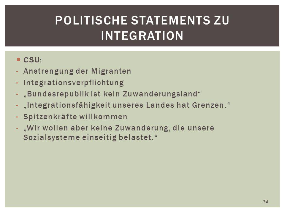 CSU: -Anstrengung der Migranten -Integrationsverpflichtung -Bundesrepublik ist kein Zuwanderungsland -Integrationsfähigkeit unseres Landes hat Grenzen.