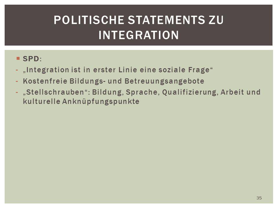 SPD: -Integration ist in erster Linie eine soziale Frage -Kostenfreie Bildungs- und Betreuungsangebote -Stellschrauben: Bildung, Sprache, Qualifizierung, Arbeit und kulturelle Anknüpfungspunkte 35 POLITISCHE STATEMENTS ZU INTEGRATION