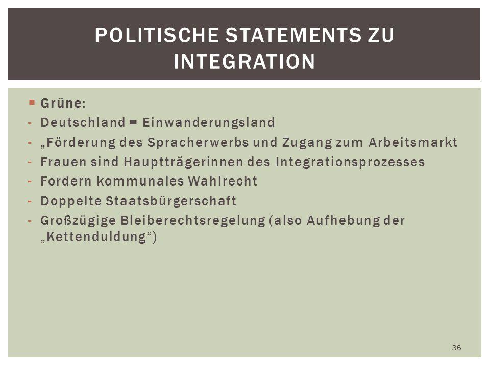 Grüne: -Deutschland = Einwanderungsland -Förderung des Spracherwerbs und Zugang zum Arbeitsmarkt -Frauen sind Hauptträgerinnen des Integrationsprozesses -Fordern kommunales Wahlrecht -Doppelte Staatsbürgerschaft -Großzügige Bleiberechtsregelung (also Aufhebung der Kettenduldung) 36 POLITISCHE STATEMENTS ZU INTEGRATION