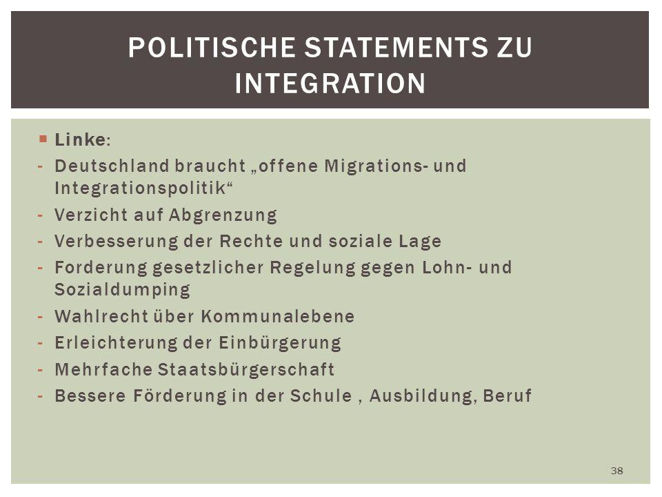 Linke: -Deutschland braucht offene Migrations- und Integrationspolitik -Verzicht auf Abgrenzung -Verbesserung der Rechte und soziale Lage -Forderung gesetzlicher Regelung gegen Lohn- und Sozialdumping -Wahlrecht über Kommunalebene -Erleichterung der Einbürgerung -Mehrfache Staatsbürgerschaft -Bessere Förderung in der Schule, Ausbildung, Beruf 38 POLITISCHE STATEMENTS ZU INTEGRATION