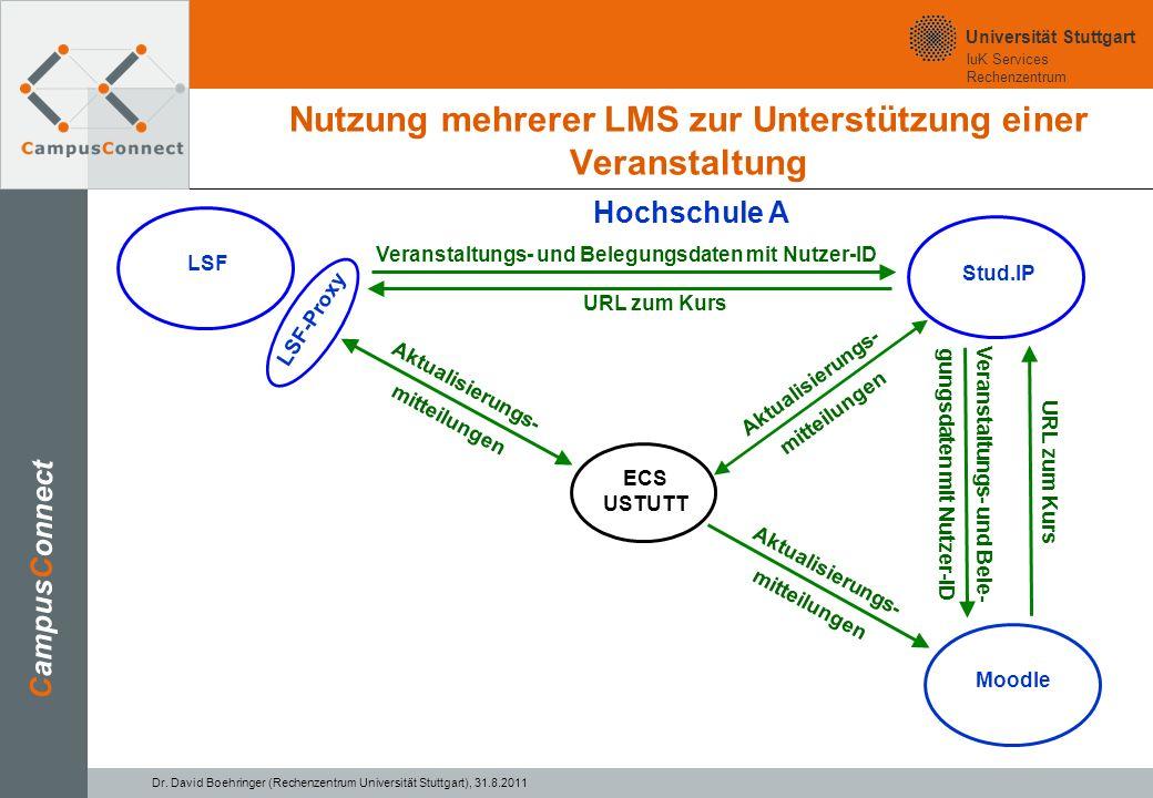 IuK Services Rechenzentrum Universität Stuttgart 13. März 2002, Alexander Dauensteiner Dr. David Boehringer (Rechenzentrum Universität Stuttgart), 31.