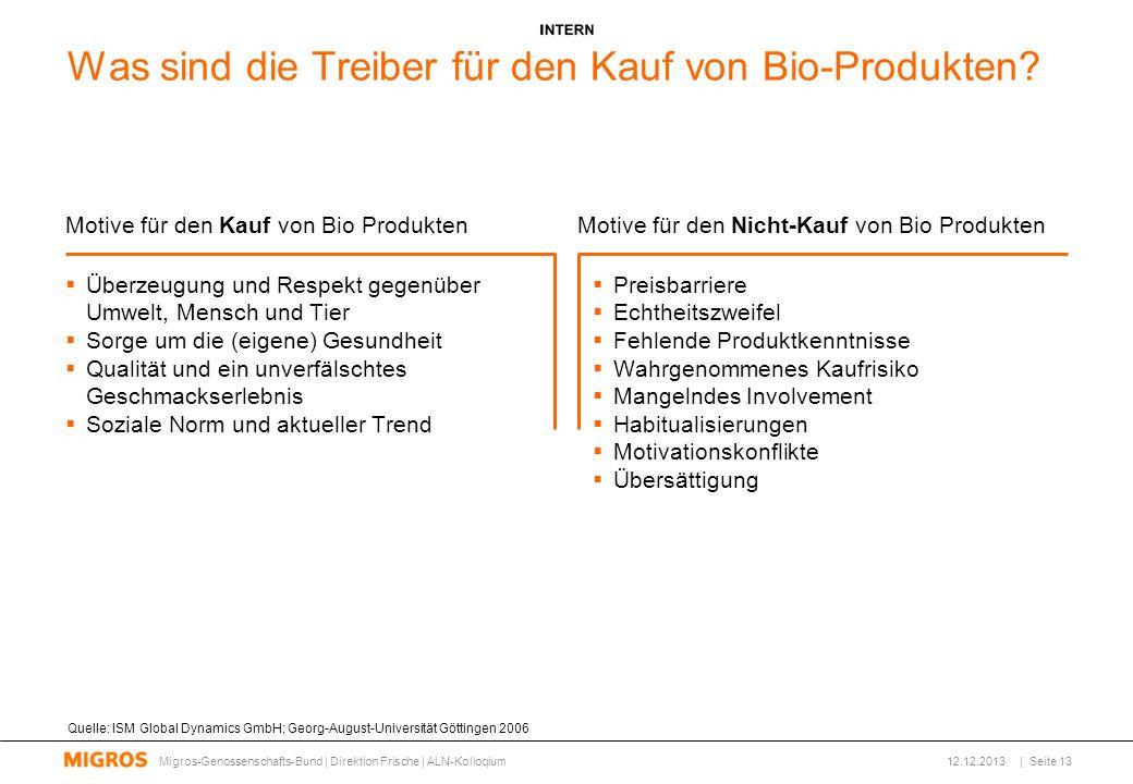 Was sind die Treiber für den Kauf von Bio-Produkten.