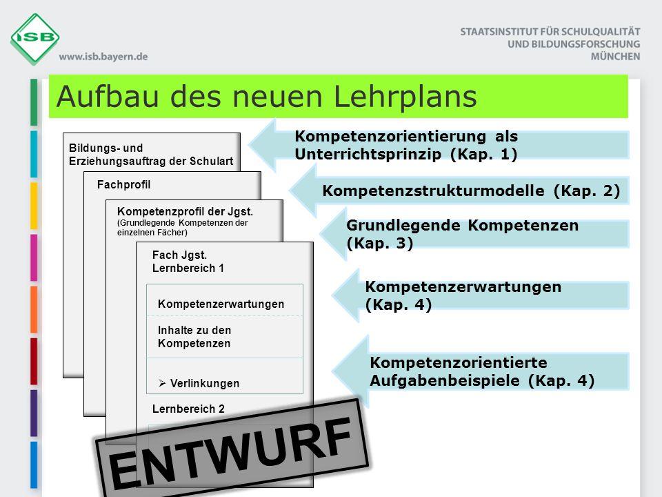 Aufbau des neuen Lehrplans Kompetenzstrukturmodelle (Kap. 2) Grundlegende Kompetenzen (Kap. 3) Kompetenzerwartungen (Kap. 4) Kompetenzorientierte Aufg