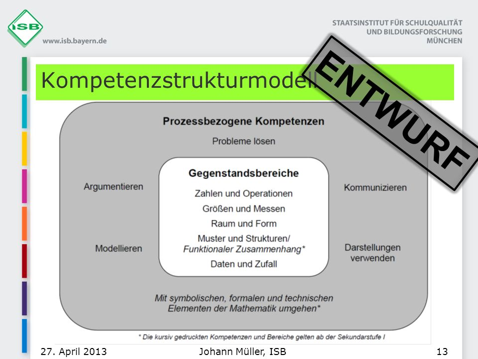 Kompetenzstrukturmodell 27. April 2013Johann Müller, ISB13 ENTWURF