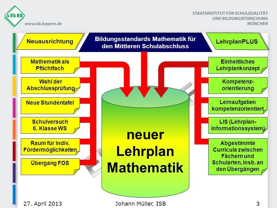 27. April 2013Johann Müller, ISB3 neuer Lehrplan Mathematik Neuausrichtung LehrplanPLUS Kompetenz- orientierung Einheitliches Lehrplankonzept Lernaufg