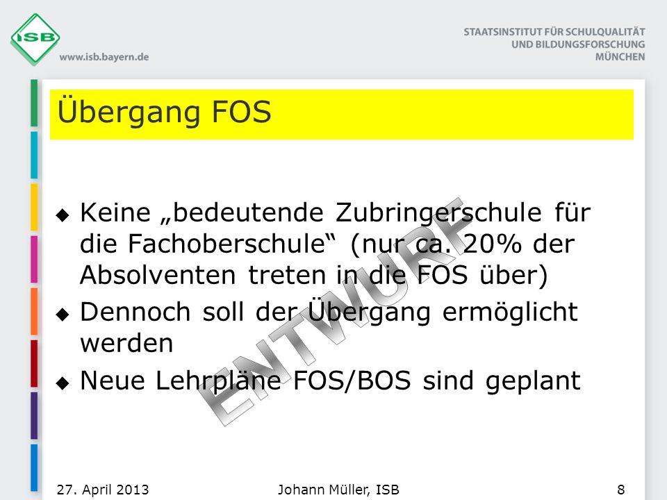 Übergang FOS Keine bedeutende Zubringerschule für die Fachoberschule (nur ca. 20% der Absolventen treten in die FOS über) Dennoch soll der Übergang er
