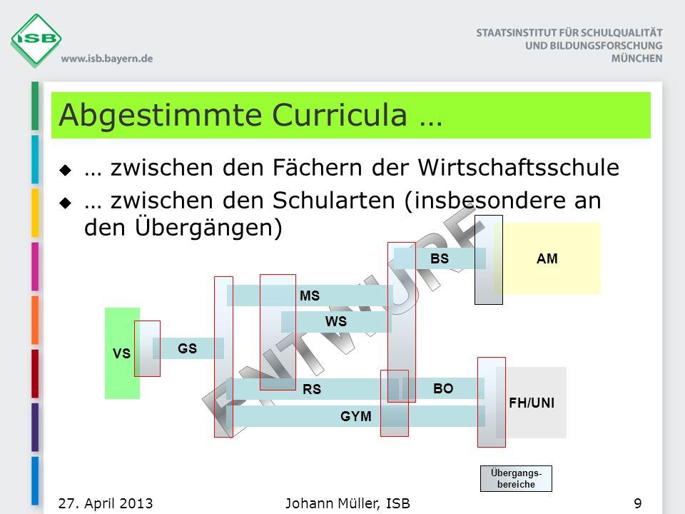 Abgestimmte Curricula … … zwischen den Fächern der Wirtschaftsschule … zwischen den Schularten (insbesondere an den Übergängen) 27. April 2013Johann M