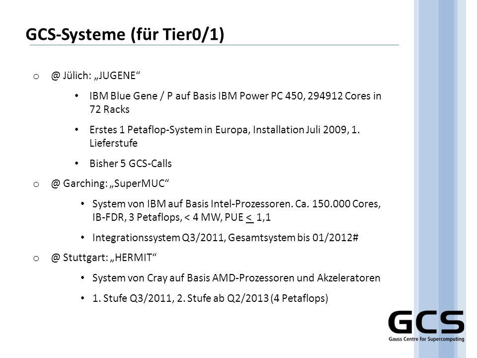 GCS-Systeme (für Tier0/1) o @ Jülich: JUGENE IBM Blue Gene / P auf Basis IBM Power PC 450, 294912 Cores in 72 Racks Erstes 1 Petaflop-System in Europa