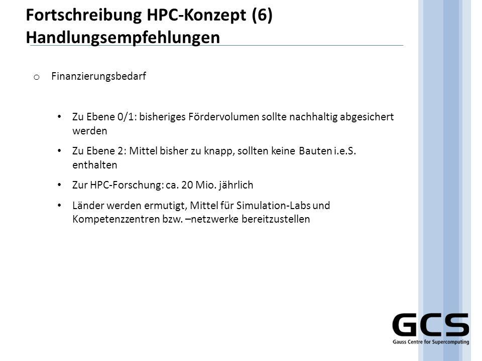 Fortschreibung HPC-Konzept (6) Handlungsempfehlungen o Finanzierungsbedarf Zu Ebene 0/1: bisheriges Fördervolumen sollte nachhaltig abgesichert werden