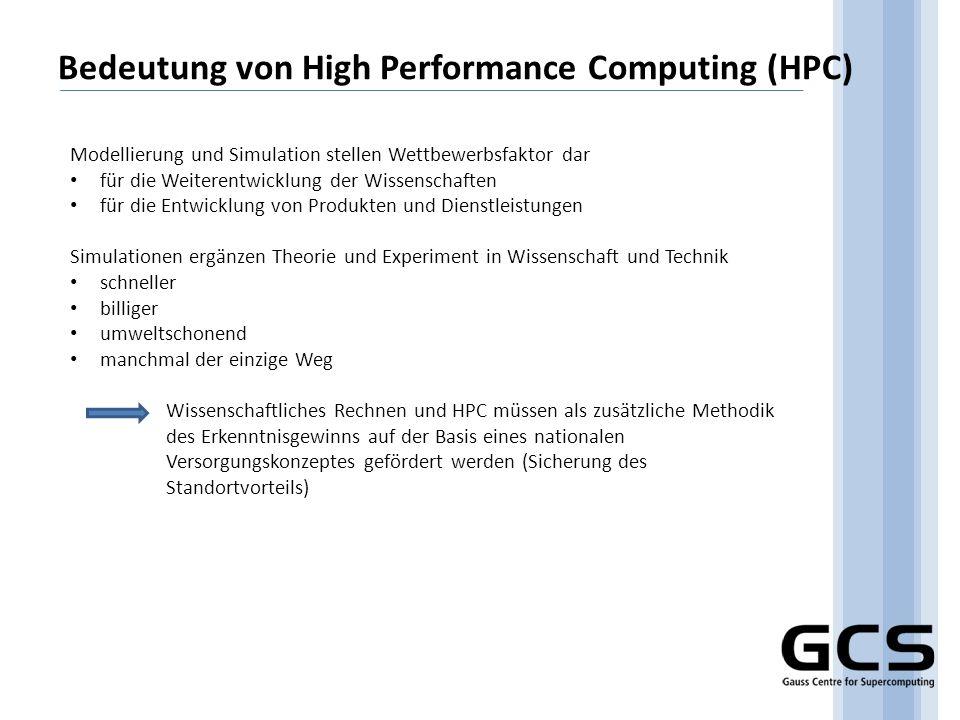 Bedeutung von High Performance Computing (HPC) Modellierung und Simulation stellen Wettbewerbsfaktor dar für die Weiterentwicklung der Wissenschaften