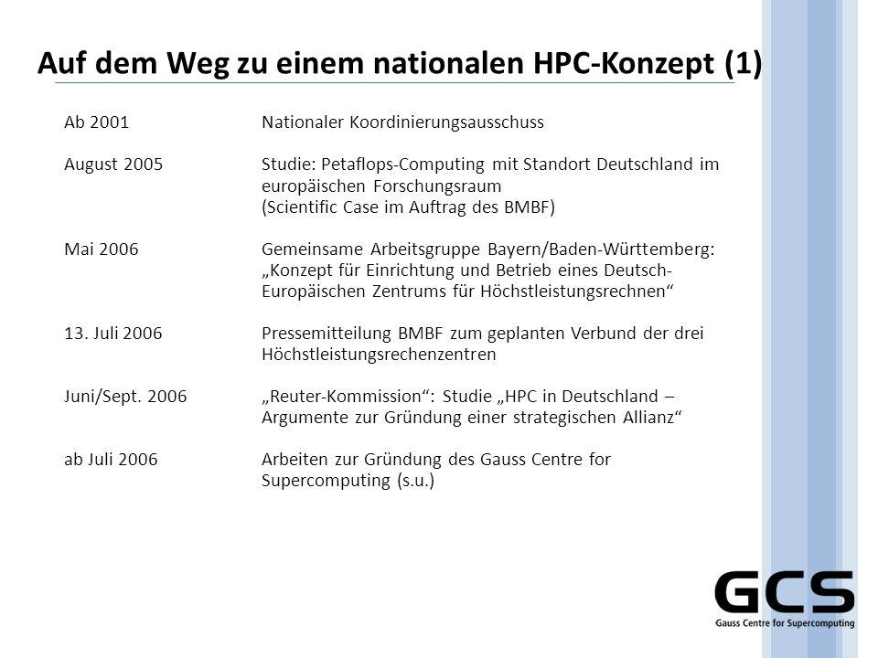 Auf dem Weg zu einem nationalen HPC-Konzept (2) 13.04.2007Gründung des GCS e.
