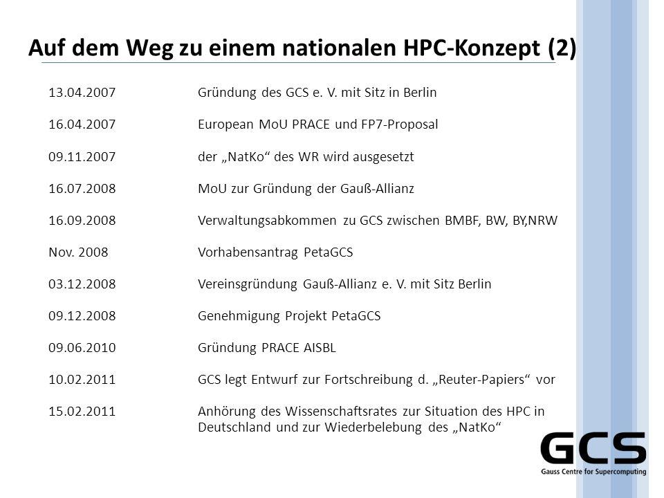 Fortschreibung HPC-Konzept (1) o Ausgangspunkt Reuter-Papier stammt von 2006 Seitdem viel verändert: GA, GCS, PRACE, Calls, DGI, EGI, Ende HBFG, NatKo ausgesetzt o GCS aufgefordert, Gedanken zu einer HPC-Fortschreibung zu machen GCS legt Papier dem Projektsteuerkreis PetaGCS vor (10.02.2011) Papier wurde verteilt an WR, DFG, Gauß-Allianz, Länderreferenten WR-Anhörung am 15.02.2011 o Zur Zeit Diskussionen zum Papier und weiteren Vorgehen