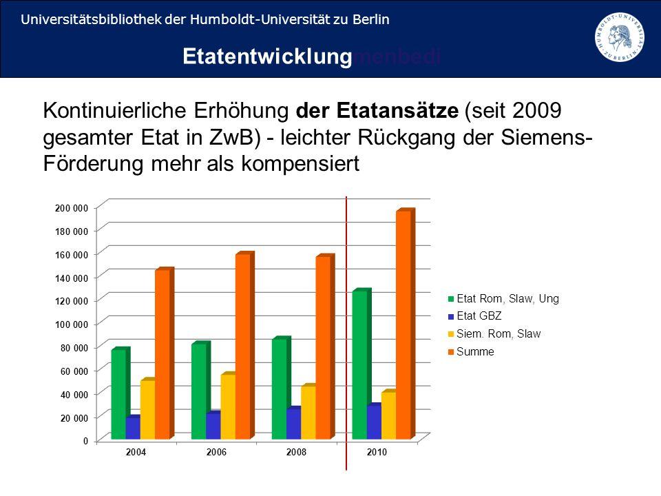 Universitätsbibliothek der Humboldt-Universität zu Berlin Etatentwicklungmenbedi Kontinuierliche Erhöhung der Etatansätze (seit 2009 gesamter Etat in ZwB) - leichter Rückgang der Siemens- Förderung mehr als kompensiert