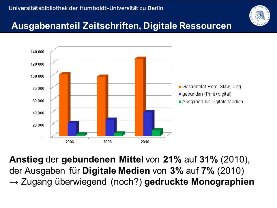 Universitätsbibliothek der Humboldt-Universität zu Berlin Ausgabenanteil Zeitschriften, Digitale Ressourcen Anstieg der gebundenen Mittel von 21% auf 31% (2010), der Ausgaben für Digitale Medien von 3% auf 7% (2010) Zugang überwiegend (noch ) gedruckte Monographien