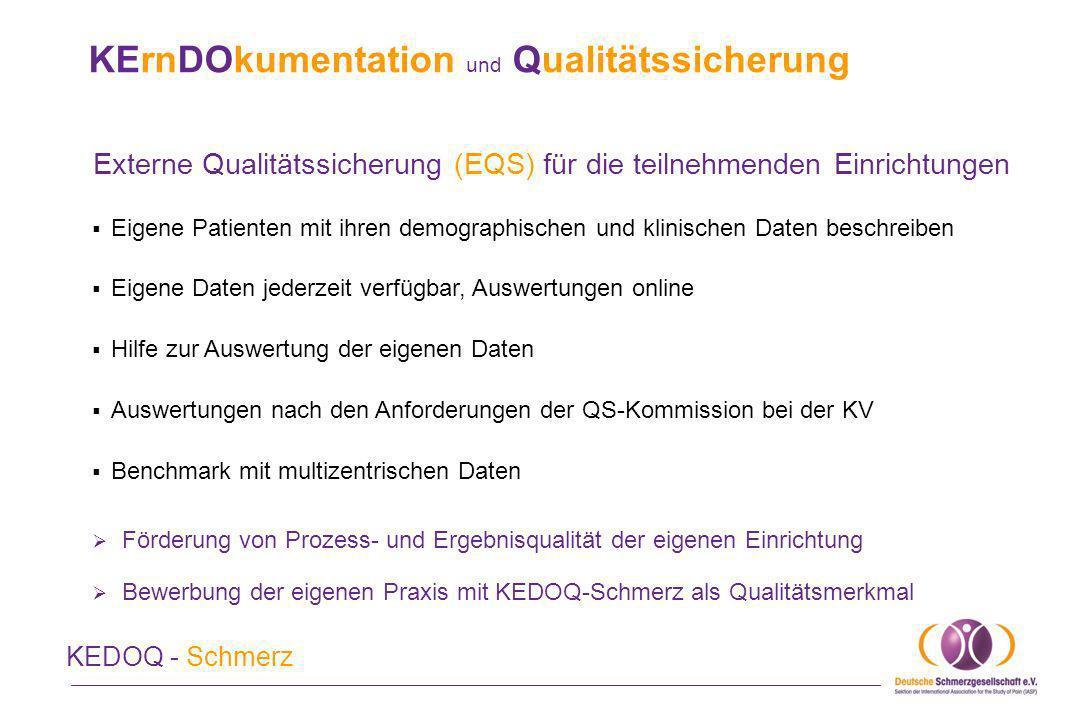 KErnDOkumentation und Qualitätssicherung KEDOQ - Schmerz Externe Qualitätssicherung (EQS) für die teilnehmenden Einrichtungen Eigene Patienten mit ihr