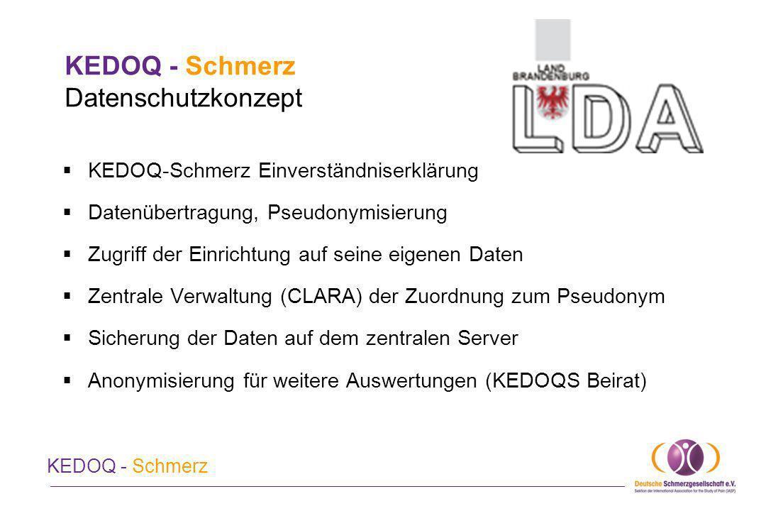 KEDOQ - Schmerz Datenschutzkonzept KEDOQ-Schmerz Einverständniserklärung Datenübertragung, Pseudonymisierung Zugriff der Einrichtung auf seine eigenen