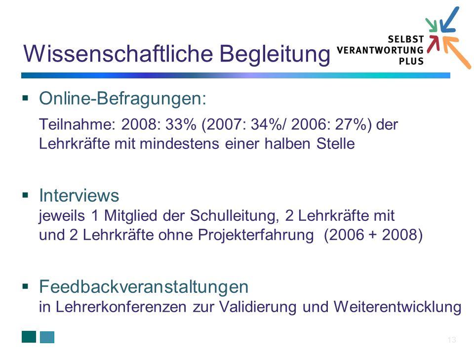 Online-Befragungen: Teilnahme: 2008: 33% (2007: 34%/ 2006: 27%) der Lehrkräfte mit mindestens einer halben Stelle Interviews jeweils 1 Mitglied der Sc