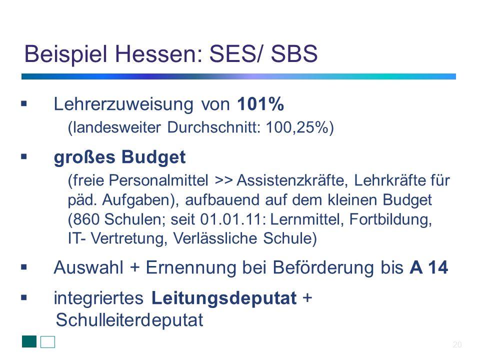 20 Beispiel Hessen: SES/ SBS Lehrerzuweisung von 101% (landesweiter Durchschnitt: 100,25%) großes Budget (freie Personalmittel >> Assistenzkräfte, Leh