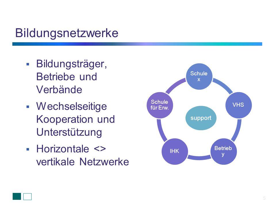 Bildungsnetzwerke 5 support Schule x VHS Betrieb y IHK Schule für Erw. Bildungsträger, Betriebe und Verbände Wechselseitige Kooperation und Unterstütz