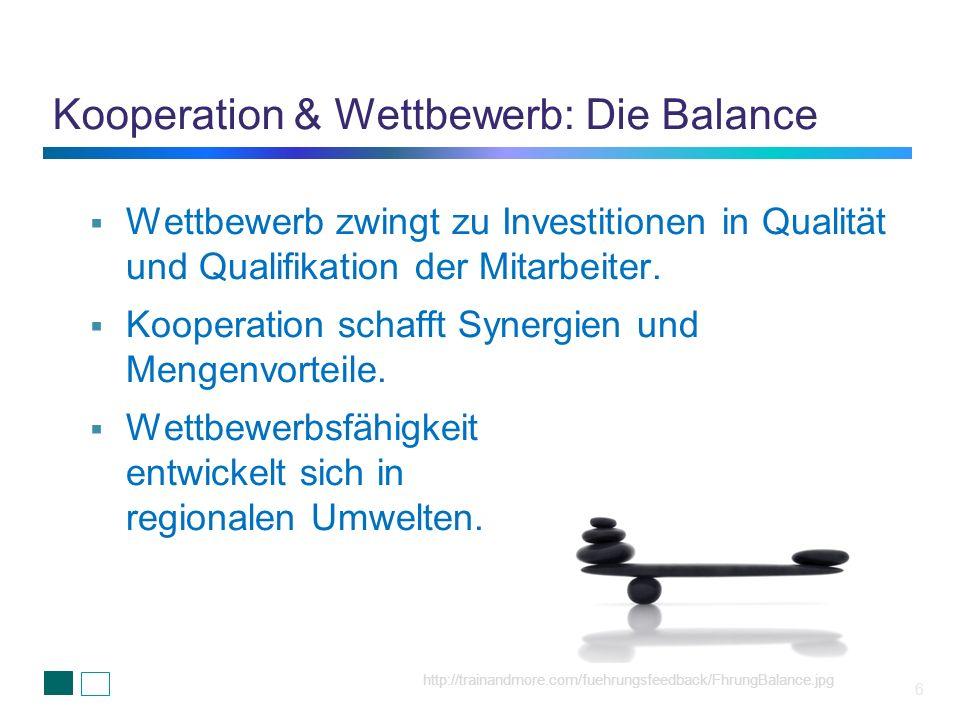 Kooperation & Wettbewerb: Die Balance 6 Wettbewerb zwingt zu Investitionen in Qualität und Qualifikation der Mitarbeiter. Kooperation schafft Synergie