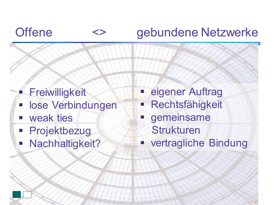 Offene <> gebundene Netzwerke 7 Freiwilligkeit lose Verbindungen weak ties Projektbezug Nachhaltigkeit? eigener Auftrag Rechtsfähigkeit gemeinsame Str