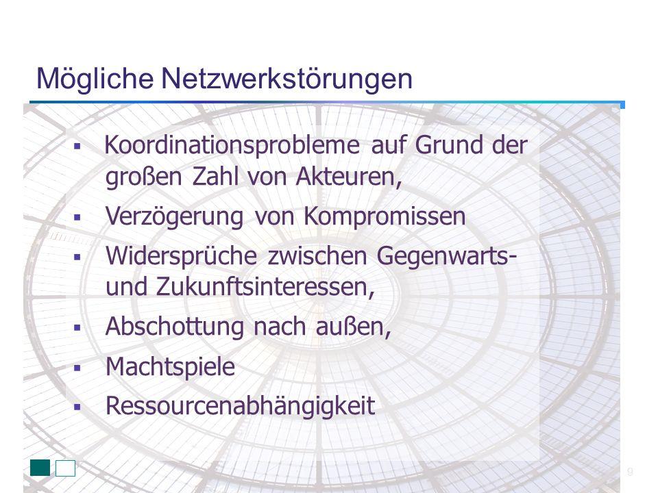 Mögliche Netzwerkstörungen 9 Koordinationsprobleme auf Grund der großen Zahl von Akteuren, Verzögerung von Kompromissen Widersprüche zwischen Gegenwar