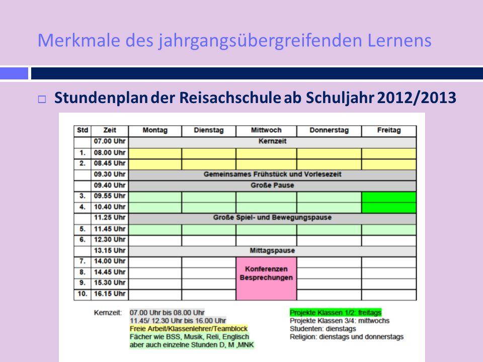Merkmale des jahrgangsübergreifenden Lernens Stundenplan der Reisachschule ab Schuljahr 2012/2013