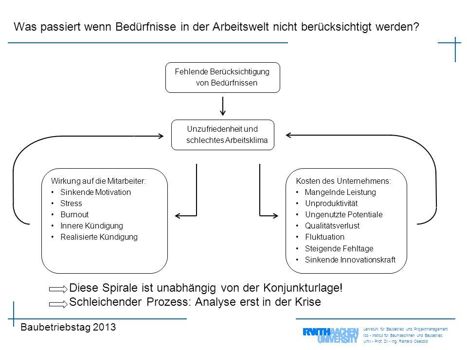 Lehrstuhl für Baubetrieb und Projektmanagement ibb - Institut für Baumaschinen und Baubetrieb Univ.- Prof. Dr.- Ing. Rainard Osebold Baubetriebstag 20