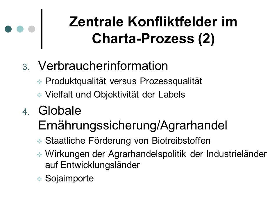 Zentrale Konfliktfelder im Charta-Prozess (2) 3. Verbraucherinformation Produktqualität versus Prozessqualität Vielfalt und Objektivität der Labels 4.