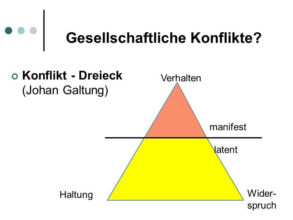 Gesellschaftliche Konflikte? Konflikt - Dreieck (Johan Galtung) Haltung Wider- spruch Verhalten manifest latent