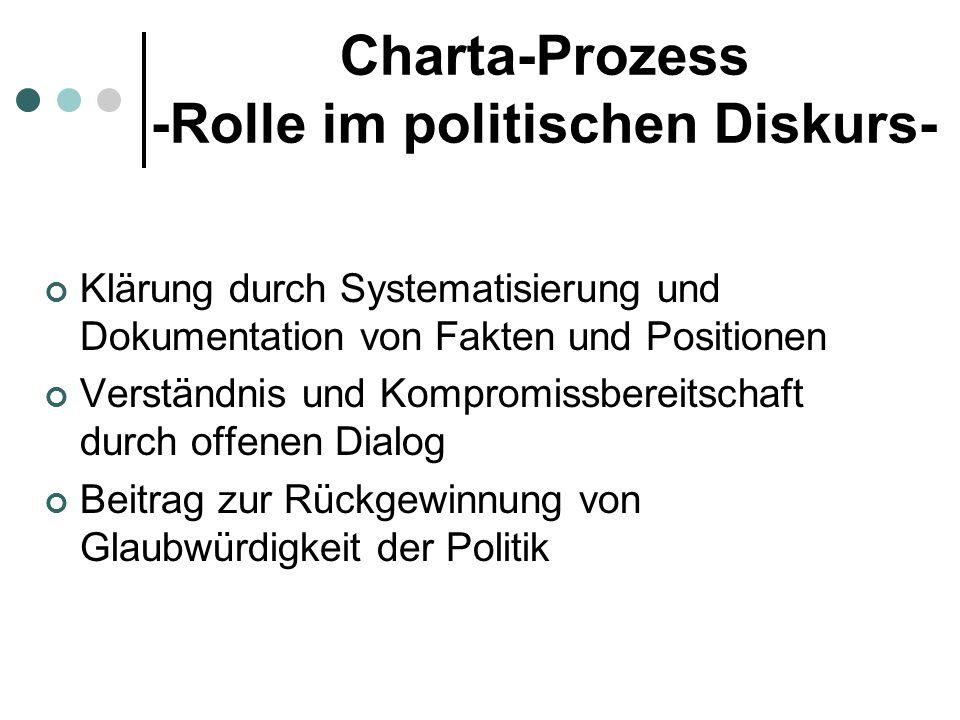 Charta-Prozess -Rolle im politischen Diskurs- Klärung durch Systematisierung und Dokumentation von Fakten und Positionen Verständnis und Kompromissber