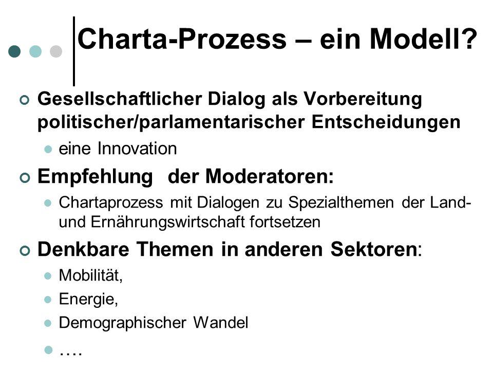 Charta-Prozess – ein Modell? Gesellschaftlicher Dialog als Vorbereitung politischer/parlamentarischer Entscheidungen eine Innovation Empfehlung der Mo