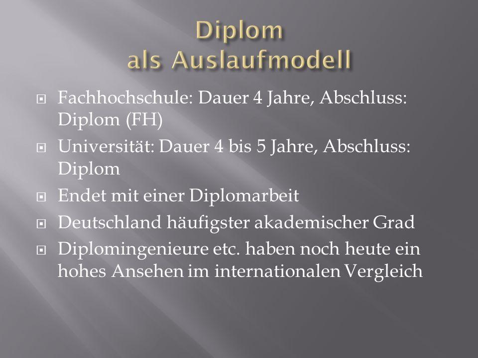 Fachhochschule: Dauer 4 Jahre, Abschluss: Diplom (FH) Universität: Dauer 4 bis 5 Jahre, Abschluss: Diplom Endet mit einer Diplomarbeit Deutschland häufigster akademischer Grad Diplomingenieure etc.
