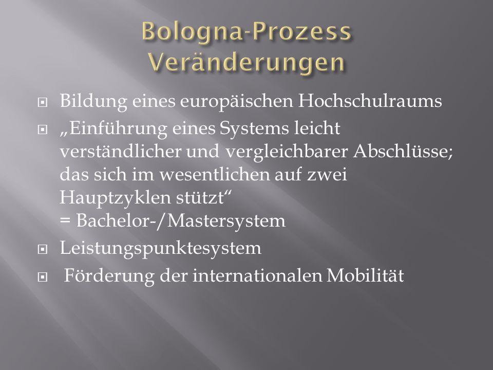 Bildung eines europäischen Hochschulraums Einführung eines Systems leicht verständlicher und vergleichbarer Abschlüsse; das sich im wesentlichen auf zwei Hauptzyklen stützt = Bachelor-/Mastersystem Leistungspunktesystem Förderung der internationalen Mobilität