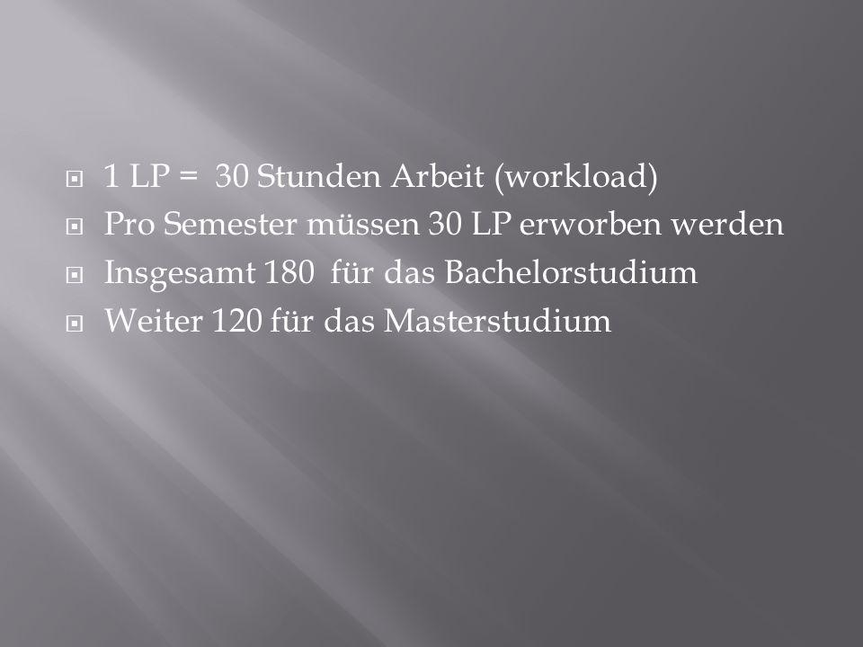 1 LP = 30 Stunden Arbeit (workload) Pro Semester müssen 30 LP erworben werden Insgesamt 180 für das Bachelorstudium Weiter 120 für das Masterstudium
